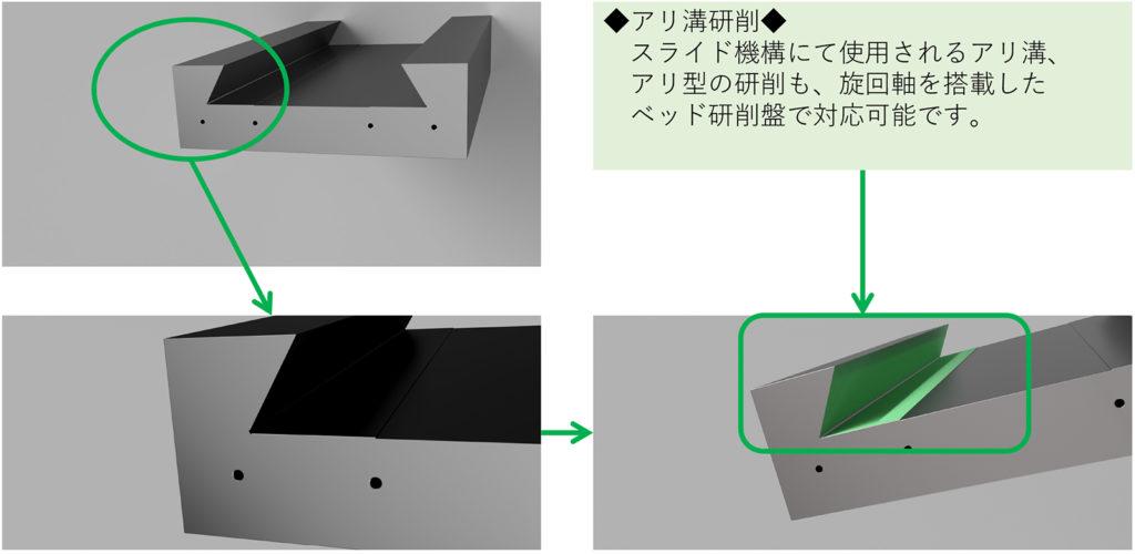 アリ型の研削も旋回軸のベッド研削盤で可能です